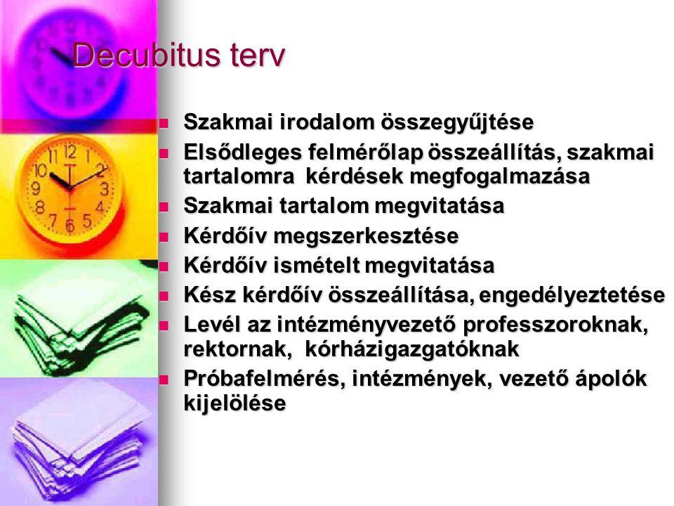 Decubitus terv Decubitus terv Szakmai irodalom összegyűjtése Szakmai irodalom összegyűjtése Elsődleges felmérőlap összeállítás, szakmai tartalomra kér