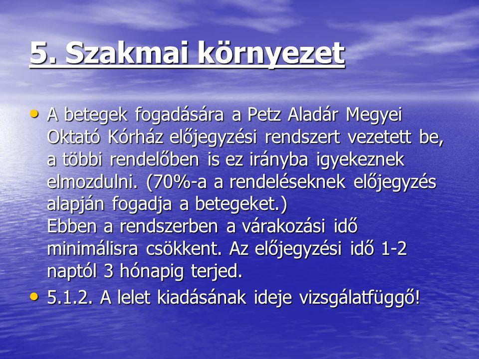 5. Szakmai környezet A betegek fogadására a Petz Aladár Megyei Oktató Kórház előjegyzési rendszert vezetett be, a többi rendelőben is ez irányba igyek