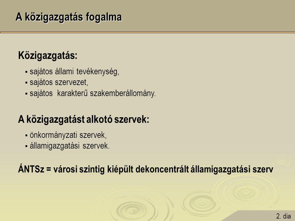 Közigazgatás:  sajátos állami tevékenység,  sajátos szervezet,  sajátos karakterű szakemberállomány. A közigazgatást alkotó szervek:  önkormányzat