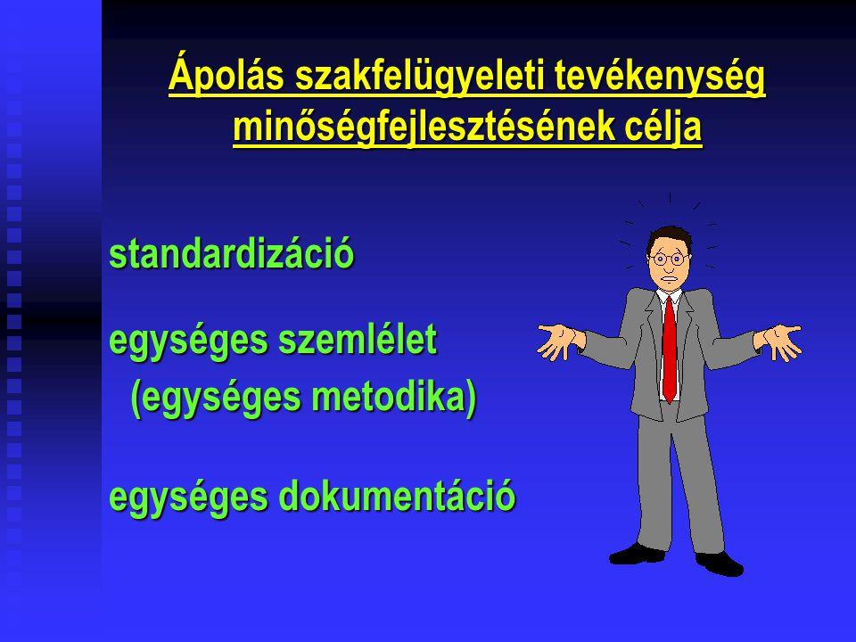Ápolás szakfelügyeleti tevékenység minőségfejlesztésének célja standardizáció egységes szemlélet (egységes metodika) egységes dokumentáció