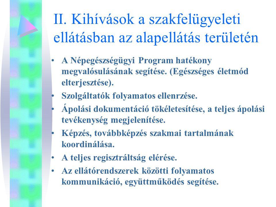 II. Kihívások a szakfelügyeleti ellátásban az alapellátás területén A Népegészségügyi Program hatékony megvalósulásának segítése. (Egészséges életmód