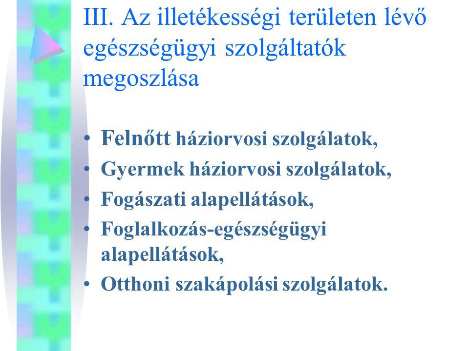 III. Az illetékességi területen lévő egészségügyi szolgáltatók megoszlása Felnőtt háziorvosi szolgálatok, Gyermek háziorvosi szolgálatok, Fogászati al