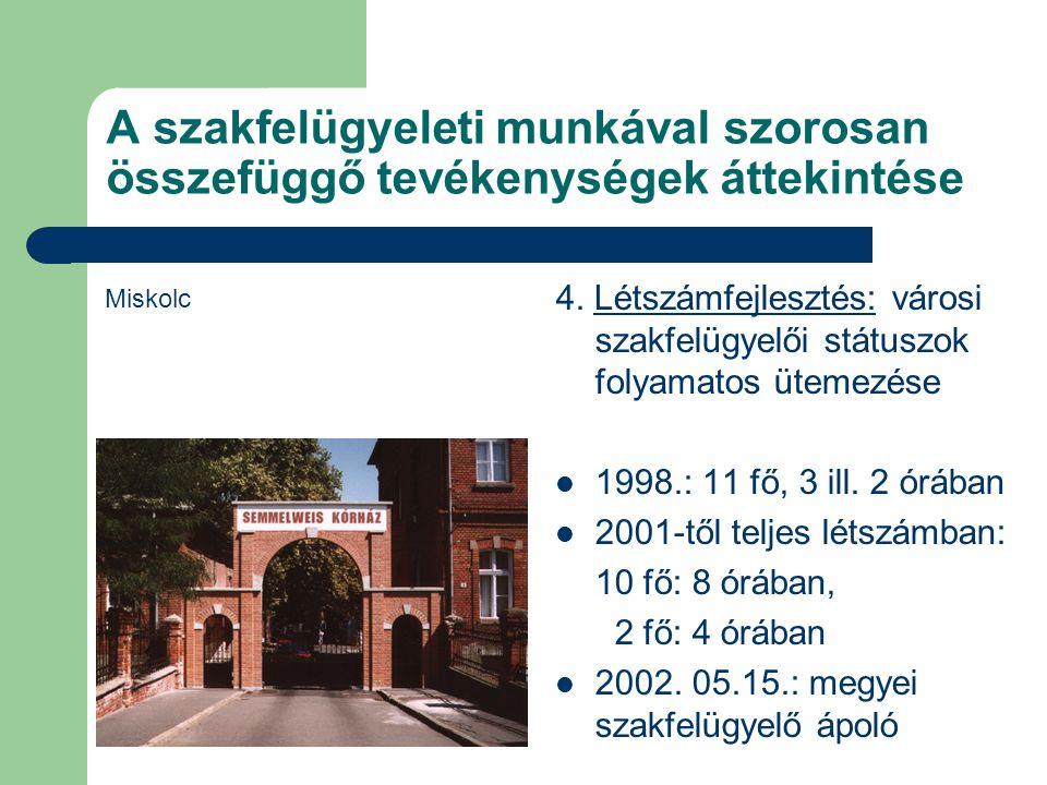 A szakfelügyeleti munkával szorosan összefüggő tevékenységek áttekintése 4. Létszámfejlesztés: városi szakfelügyelői státuszok folyamatos ütemezése 19