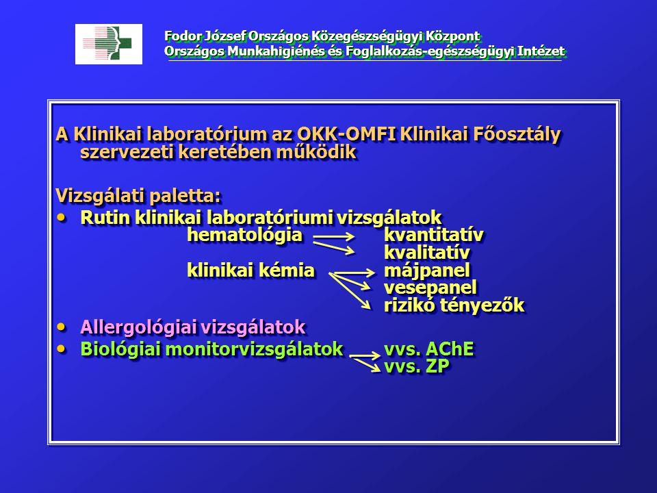 A Klinikai laboratórium az OKK-OMFI Klinikai Főosztály szervezeti keretében működik Vizsgálati paletta: Rutin klinikai laboratóriumi vizsgálatok hematológia kvantitatív kvalitatív klinikai kémia májpanel vesepanel rizikó tényezők Rutin klinikai laboratóriumi vizsgálatok hematológia kvantitatív kvalitatív klinikai kémia májpanel vesepanel rizikó tényezők Allergológiai vizsgálatok Allergológiai vizsgálatok Biológiai monitorvizsgálatokvvs.