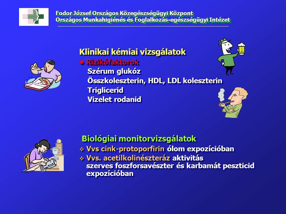 Klinikai kémiai vizsgálatok Rizikófaktorok Rizikófaktorok Szérum glukóz Szérum glukóz Összkoleszterin, HDL, LDL koleszterin Összkoleszterin, HDL, LDL