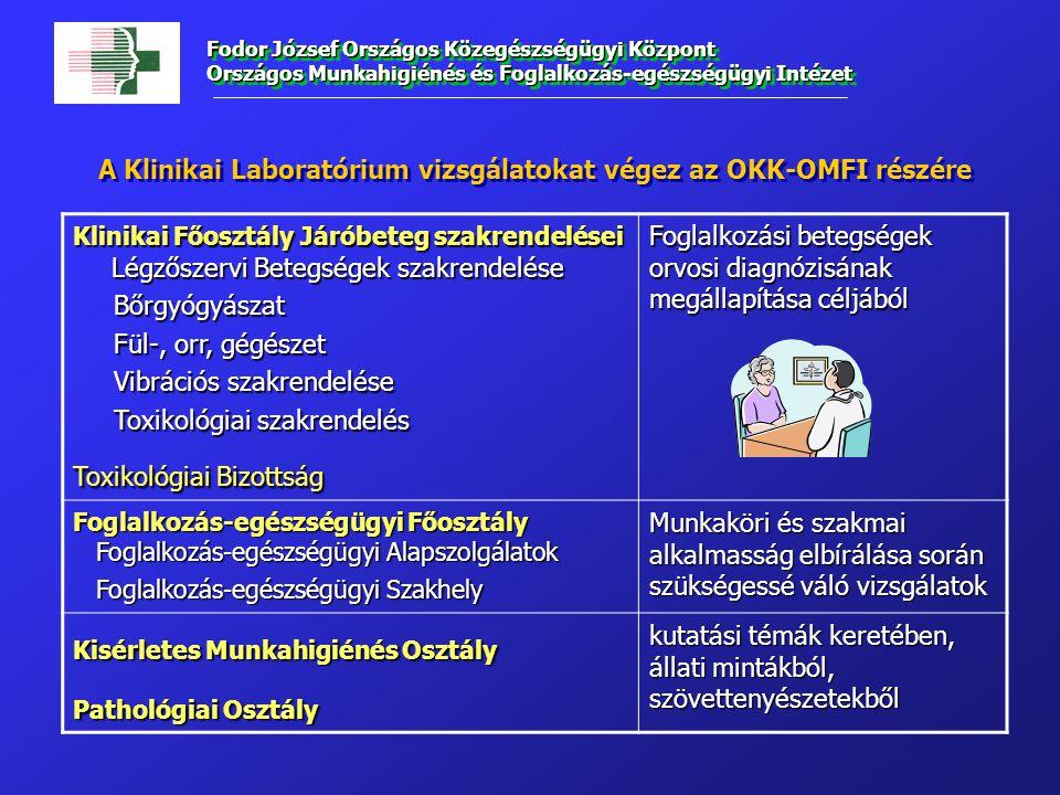 Klinikai Főosztály Járóbeteg szakrendelései Légzőszervi Betegségek szakrendelése Bőrgyógyászat Bőrgyógyászat Fül-, orr, gégészet Fül-, orr, gégészet Vibrációs szakrendelése Vibrációs szakrendelése Toxikológiai szakrendelés Toxikológiai szakrendelés Toxikológiai Bizottság Foglalkozási betegségek orvosi diagnózisának megállapítása céljából Foglalkozás-egészségügyi Főosztály Foglalkozás-egészségügyi Alapszolgálatok Foglalkozás-egészségügyi Szakhely Foglalkozás-egészségügyi Szakhely Munkaköri és szakmai alkalmasság elbírálása során szükségessé váló vizsgálatok Kisérletes Munkahigiénés Osztály Pathológiai Osztály kutatási témák keretében, állati mintákból, szövettenyészetekből A Klinikai Laboratórium vizsgálatokat végez az OKK-OMFI részére
