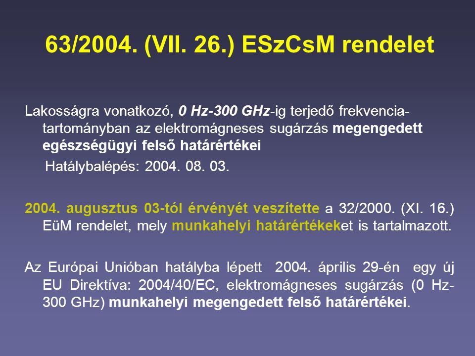 63/2004. (VII. 26.) ESzCsM rendelet Lakosságra vonatkozó, 0 Hz-300 GHz-ig terjedő frekvencia- tartományban az elektromágneses sugárzás megengedett egé