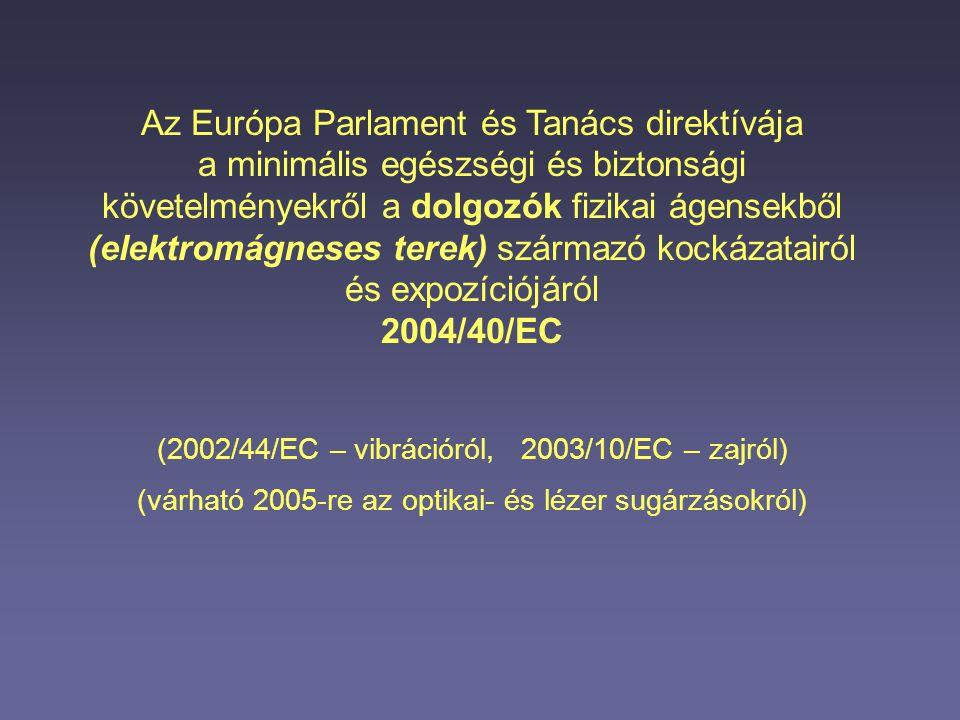 Az Európa Parlament és Tanács direktívája a minimális egészségi és biztonsági követelményekről a dolgozók fizikai ágensekből (elektromágneses terek) s