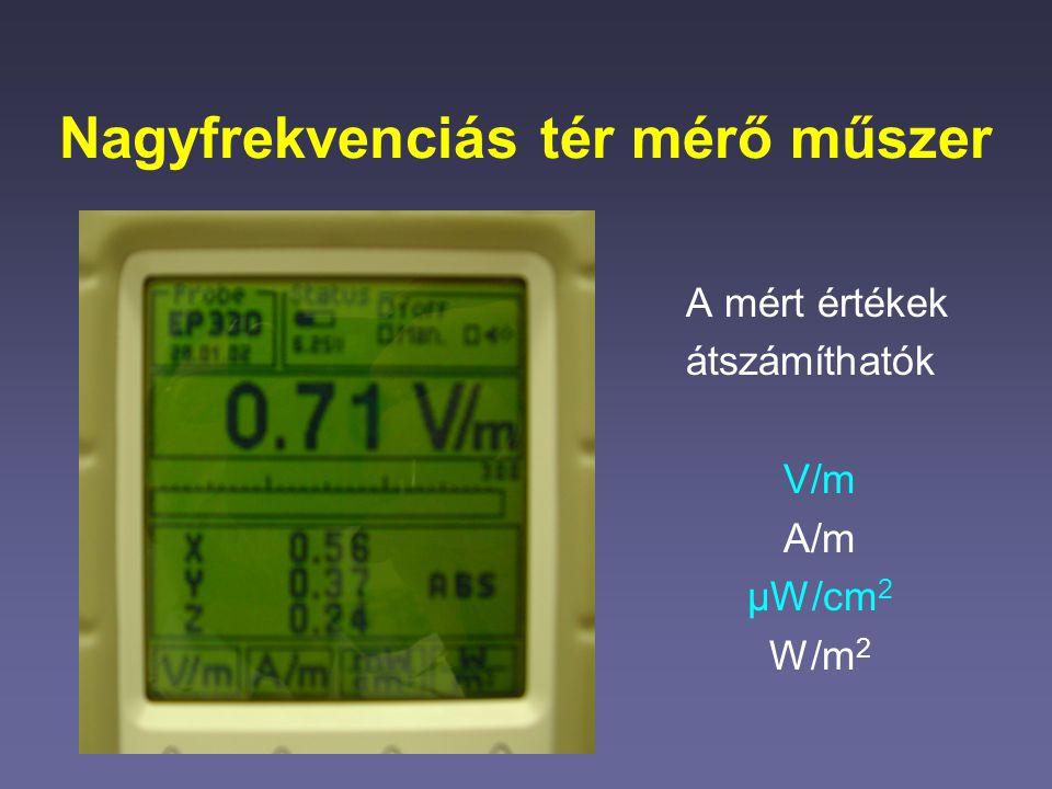 Nagyfrekvenciás tér mérő műszer A mért értékek átszámíthatók V/m A/m µW/cm 2 W/m 2