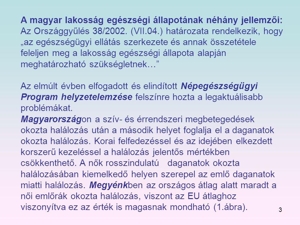 14 Szabolcs-Szatmár-Bereg megye szűrési eredményei az országos adatokkal összehasonlítva (2002.