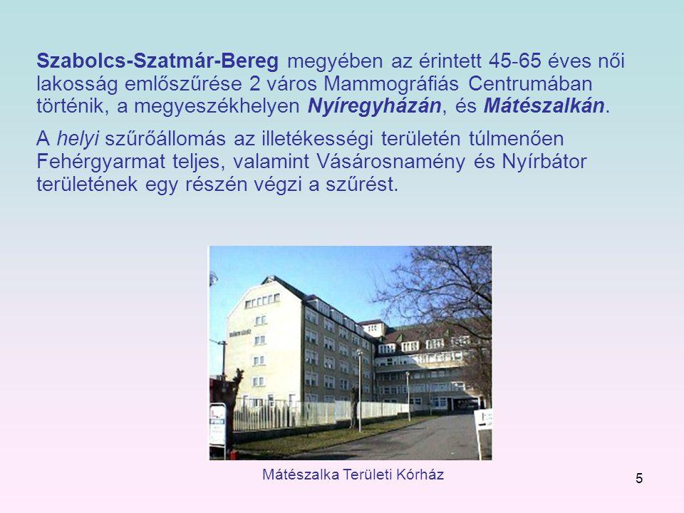 5 Szabolcs-Szatmár-Bereg megyében az érintett 45-65 éves női lakosság emlőszűrése 2 város Mammográfiás Centrumában történik, a megyeszékhelyen Nyíregyházán, és Mátészalkán.