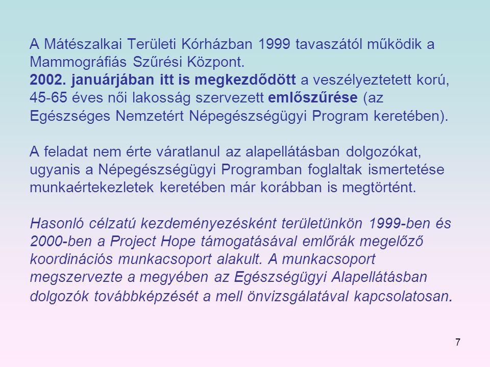 7 A Mátészalkai Területi Kórházban 1999 tavaszától működik a Mammográfiás Szűrési Központ.