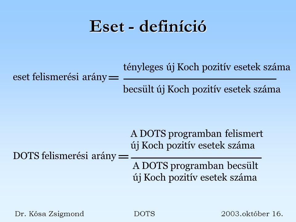 Eset - definíció eset felismerési arány tényleges új Koch pozitív esetek száma becsült új Koch pozitív esetek száma DOTS felismerési arány A DOTS programban felismert új Koch pozitív esetek száma A DOTS programban becsült új Koch pozitív esetek száma Dr.