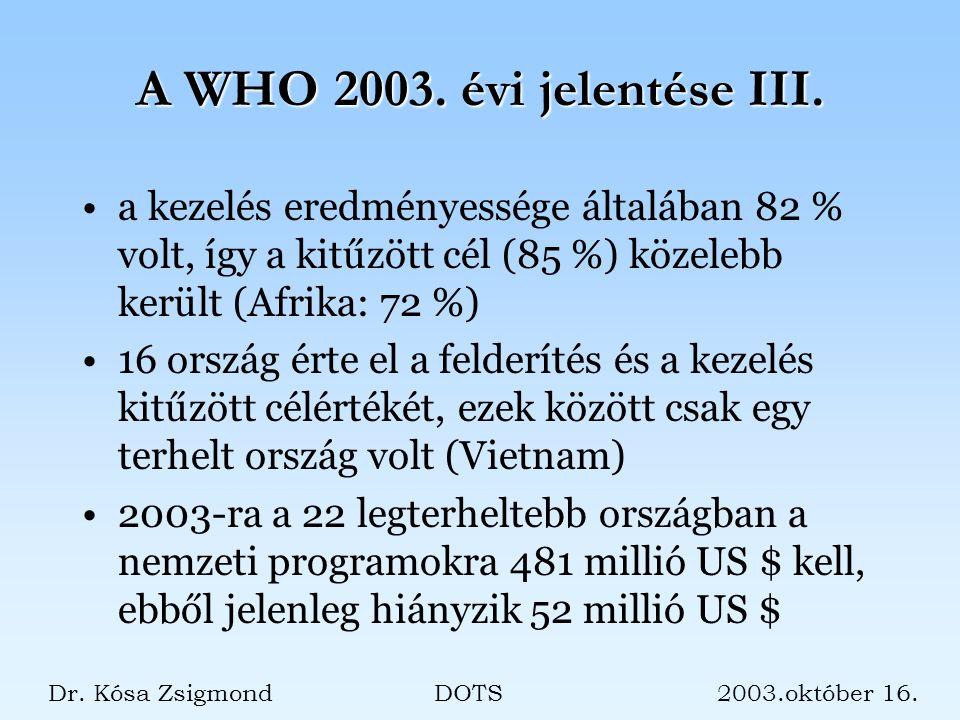 a kezelés eredményessége általában 82 % volt, így a kitűzött cél (85 %) közelebb került (Afrika: 72 %) 16 ország érte el a felderítés és a kezelés kitűzött célértékét, ezek között csak egy terhelt ország volt (Vietnam) 2003-ra a 22 legterheltebb országban a nemzeti programokra 481 millió US $ kell, ebből jelenleg hiányzik 52 millió US $ A WHO 2003.