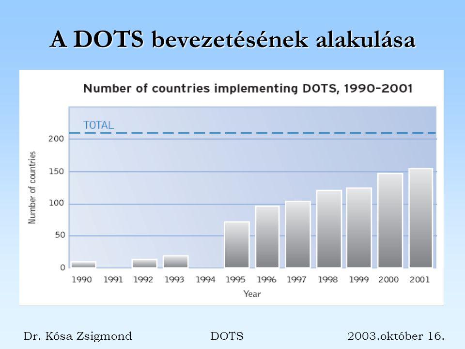 A DOTS bevezetésének alakulása Dr. Kósa Zsigmond DOTS 2003.október 16.