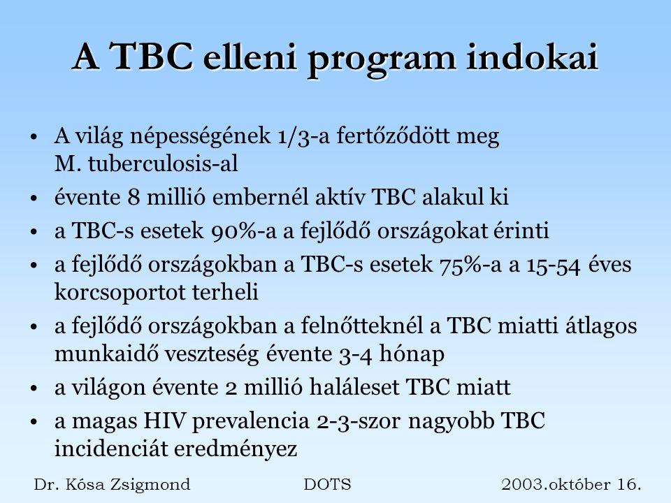 A TBC elleni program indokai A világ népességének 1/3-a fertőződött meg M.
