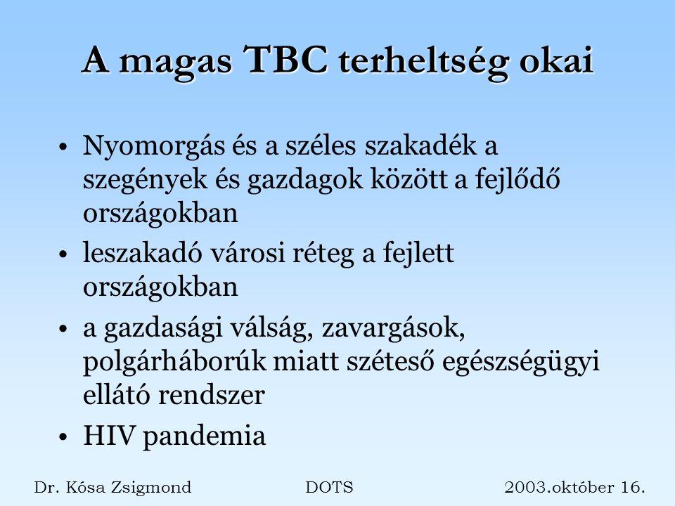 A magas TBC terheltség okai Nyomorgás és a széles szakadék a szegények és gazdagok között a fejlődő országokban leszakadó városi réteg a fejlett országokban a gazdasági válság, zavargások, polgárháborúk miatt széteső egészségügyi ellátó rendszer HIV pandemia Dr.