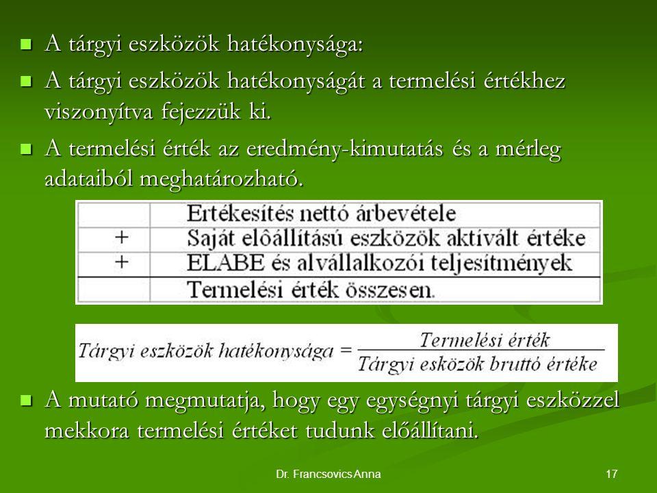 17Dr. Francsovics Anna A tárgyi eszközök hatékonysága: A tárgyi eszközök hatékonysága: A tárgyi eszközök hatékonyságát a termelési értékhez viszonyítv