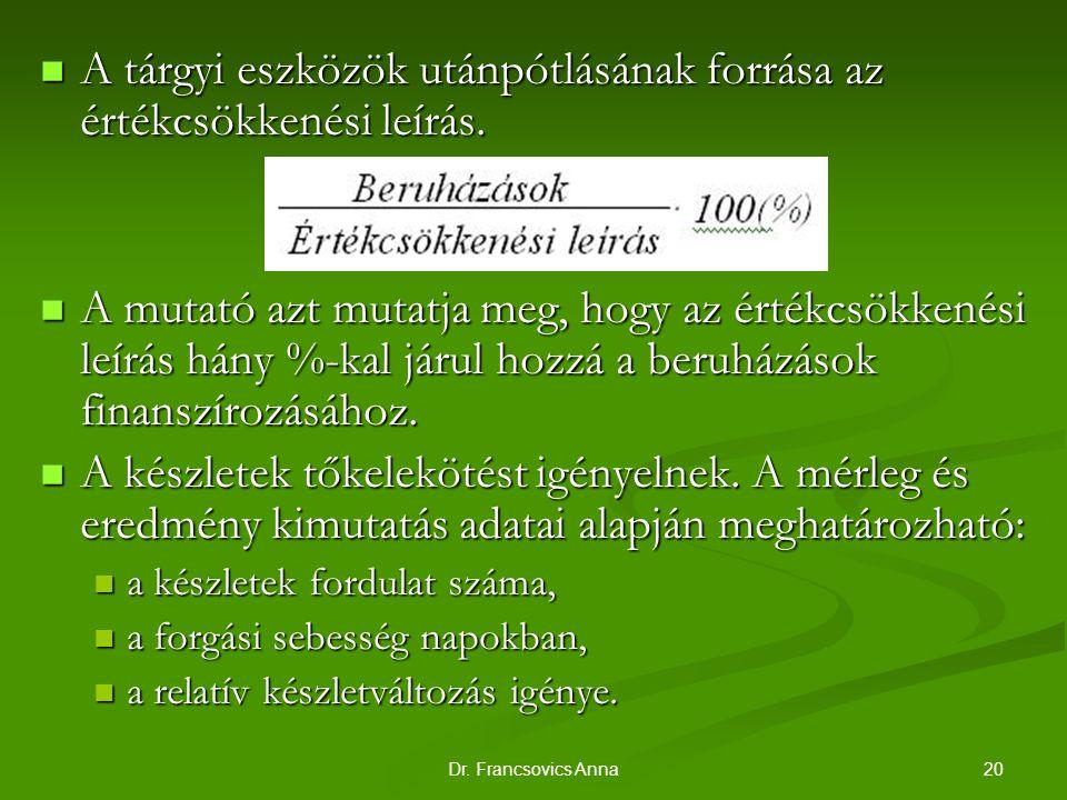 20Dr. Francsovics Anna A tárgyi eszközök utánpótlásának forrása az értékcsökkenési leírás. A tárgyi eszközök utánpótlásának forrása az értékcsökkenési