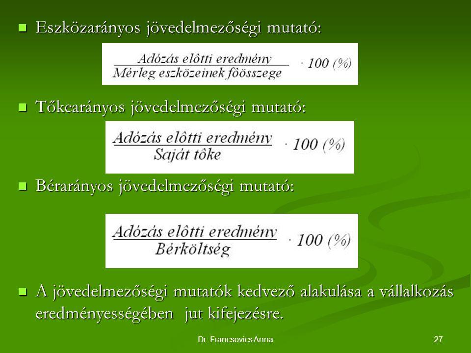 27Dr. Francsovics Anna Eszközarányos jövedelmezőségi mutató: Eszközarányos jövedelmezőségi mutató: Tőkearányos jövedelmezőségi mutató: Tőkearányos jöv