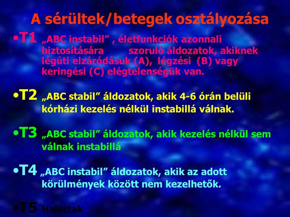 """A sérültek/betegek osztályozása T1 """"ABC instabil , életfunkciók azonnali biztosítására szoruló áldozatok, akiknek légúti elzáródásuk (A), légzési (B) vagy keringési (C) elégtelenségük van."""
