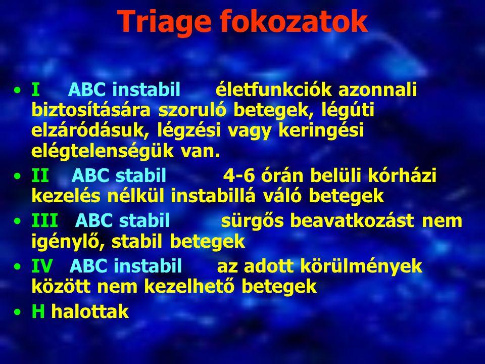 Triage fokozatok I ABC instabil életfunkciók azonnali biztosítására szoruló betegek, légúti elzáródásuk, légzési vagy keringési elégtelenségük van. II