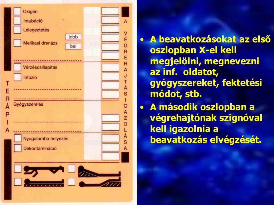 A beavatkozásokat az első oszlopban X-el kell megjelölni, megnevezni az inf. oldatot, gyógyszereket, fektetési módot, stb. A második oszlopban a végre