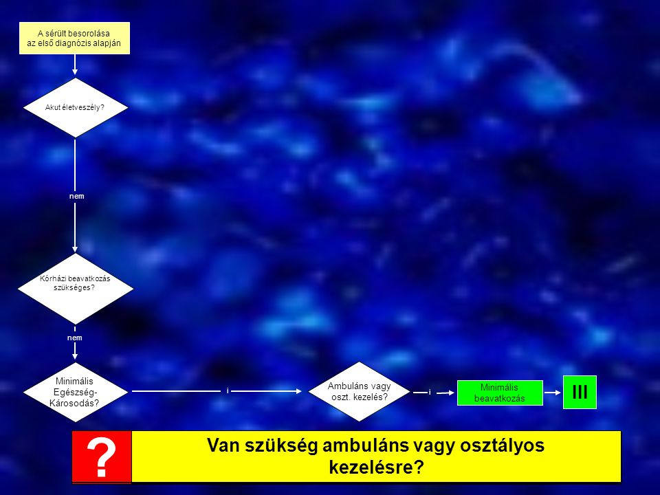 Gorove 2000 A sérült besorolása az első diagnózis alapján Akut életveszély? Van akut életveszély? ? ? nem Kórházi beavatkozás szükséges? Feltétlenül s