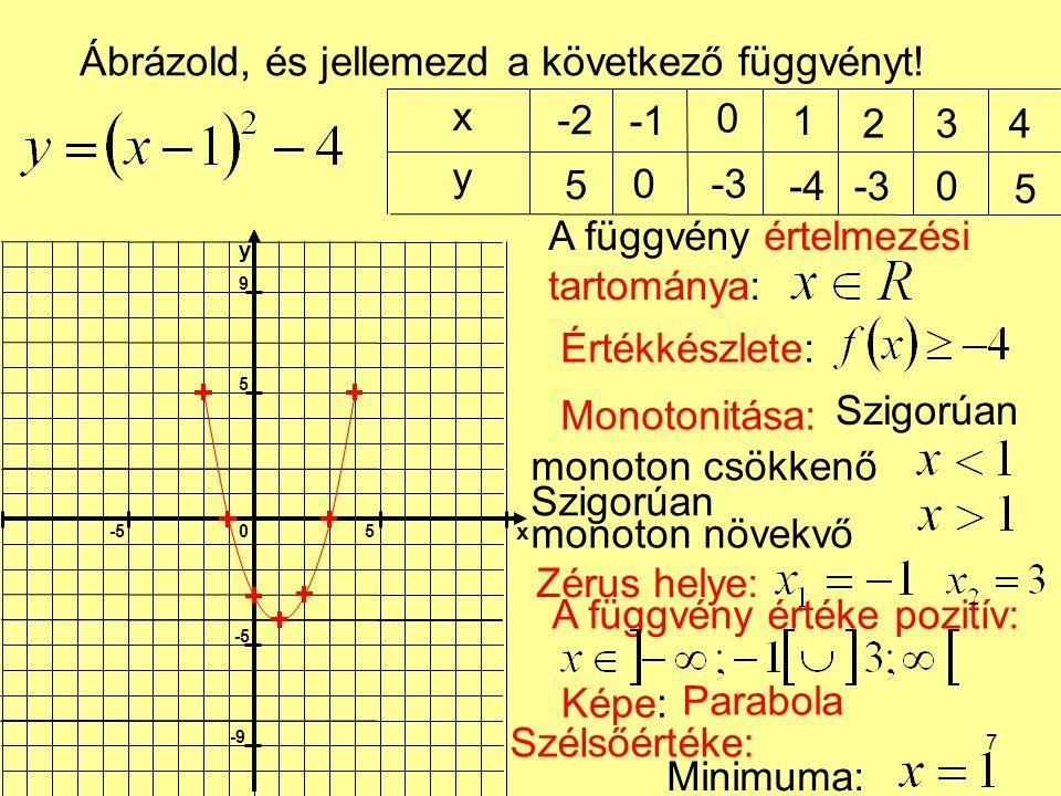 7 Ábrázold, és jellemezd a következő függvényt.