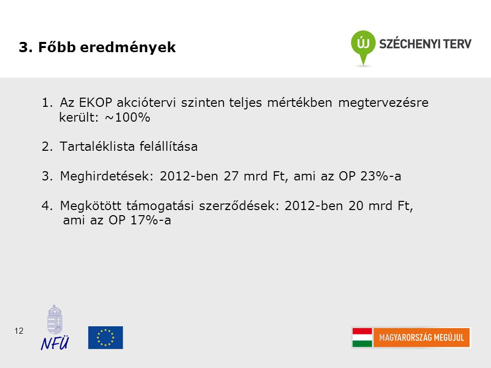 12 3. Főbb eredmények 1.Az EKOP akciótervi szinten teljes mértékben megtervezésre került: ~100% 2.Tartaléklista felállítása 3.Meghirdetések: 2012-ben