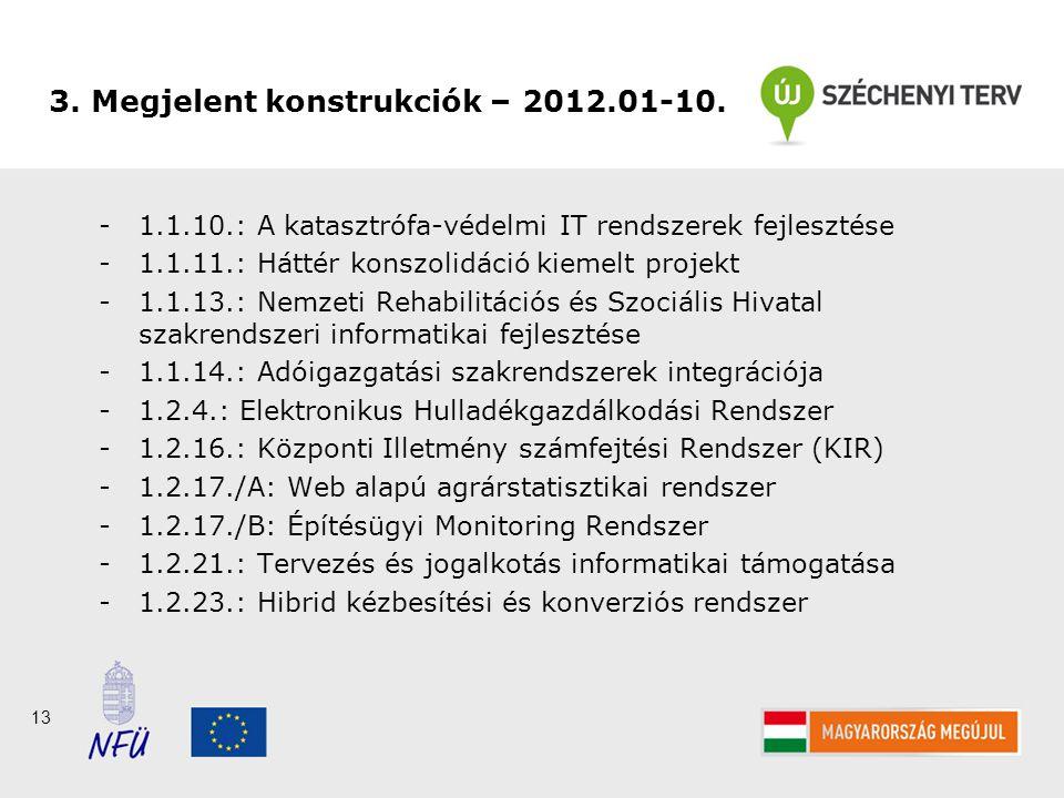 13 3. Megjelent konstrukciók – 2012.01-10.