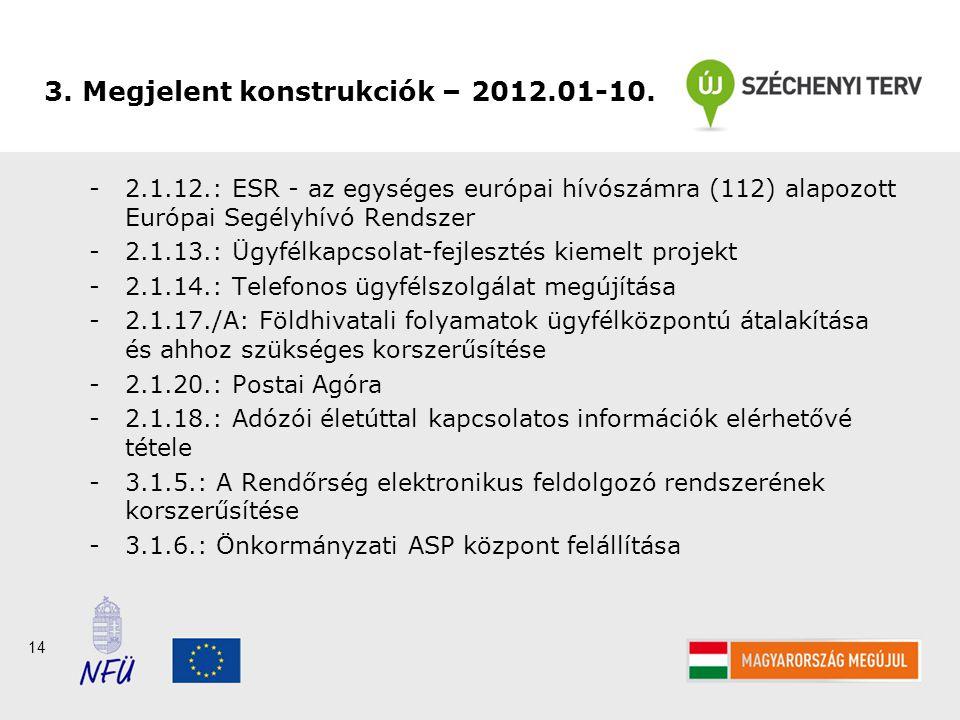 14 3. Megjelent konstrukciók – 2012.01-10. -2.1.12.: ESR - az egységes európai hívószámra (112) alapozott Európai Segélyhívó Rendszer -2.1.13.: Ügyfél