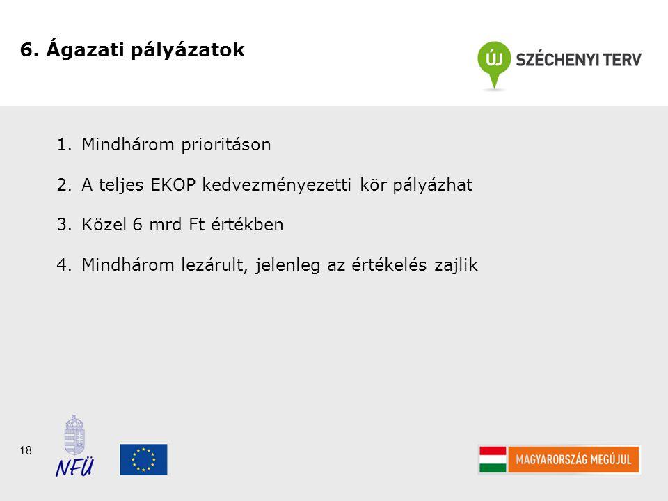 18 1.Mindhárom prioritáson 2.A teljes EKOP kedvezményezetti kör pályázhat 3.Közel 6 mrd Ft értékben 4.Mindhárom lezárult, jelenleg az értékelés zajlik 6.