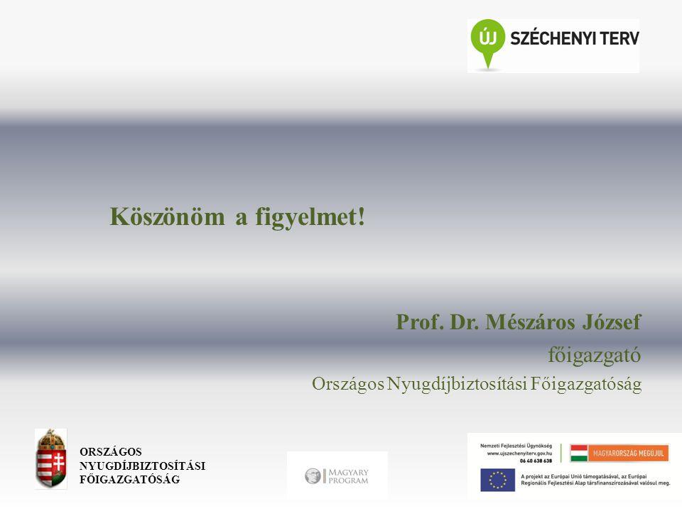 ORSZÁGOS NYUGDÍJBIZTOSÍTÁSI FŐIGAZGATÓSÁG Köszönöm a figyelmet! Prof. Dr. Mészáros József főigazgató Országos Nyugdíjbiztosítási Főigazgatóság