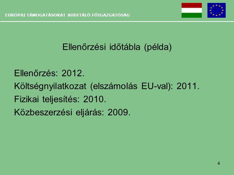 EURÓPAI TÁMOGATÁSOKAT AUDITÁLÓ FŐIGAZGATÓSÁG Ellenőrzési időtábla (példa) Ellenőrzés: 2012. Költségnyilatkozat (elszámolás EU-val): 2011. Fizikai telj