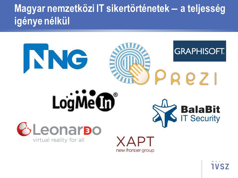 Magyar nemzetközi IT sikertörténetek – a teljesség igénye nélkül