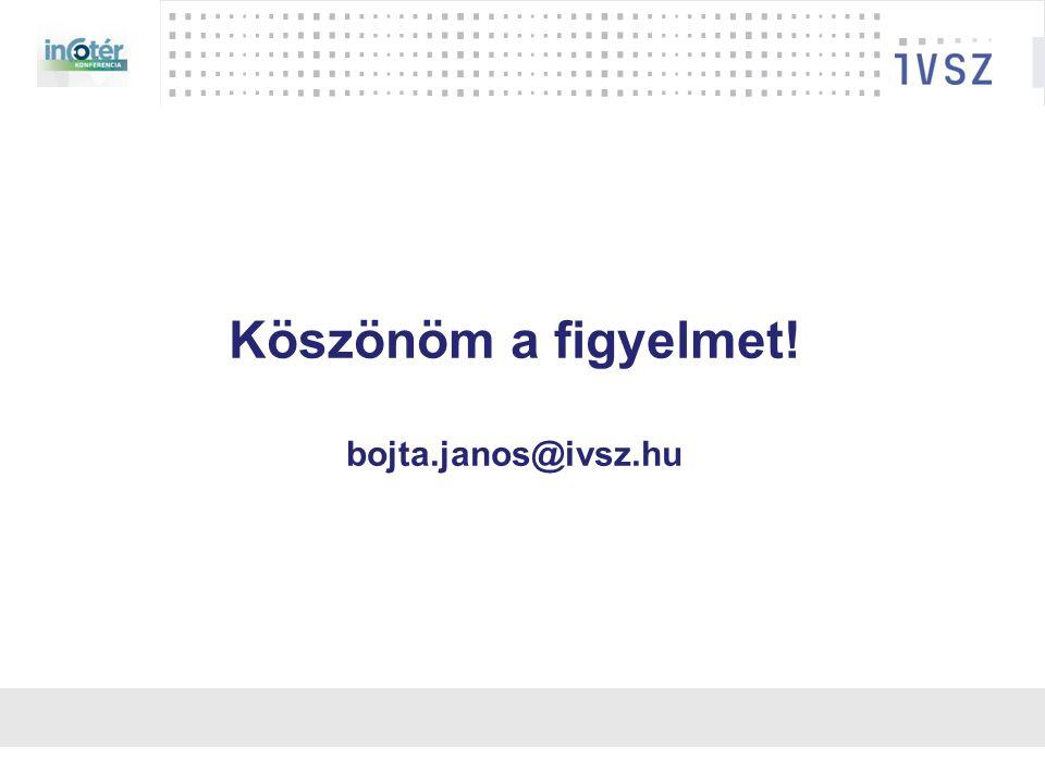 Köszönöm a figyelmet! bojta.janos@ivsz.hu