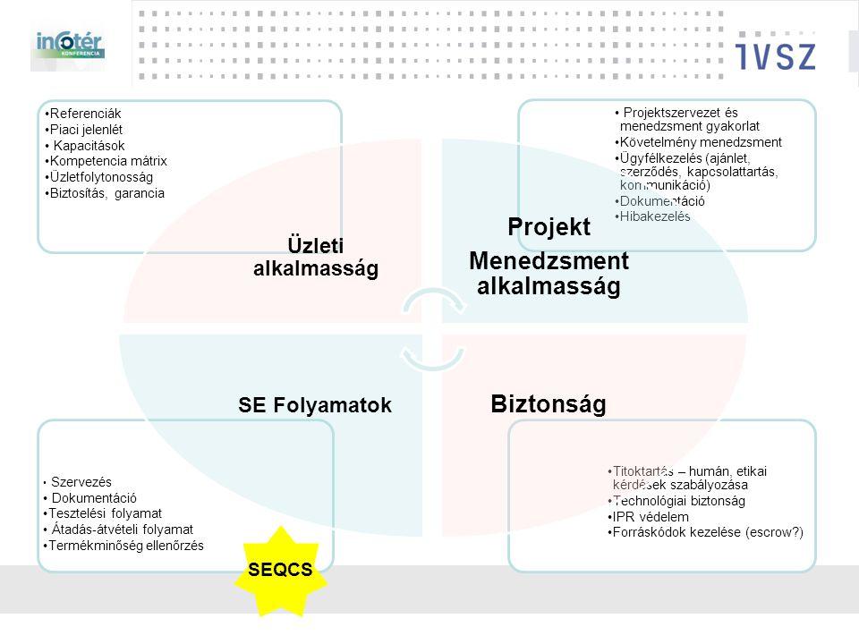 Titoktartás – humán, etikai kérdések szabályozása Technológiai biztonság IPR védelem Forráskódok kezelése (escrow ) Szervezés Dokumentáció Tesztelési folyamat Átadás-átvételi folyamat Termékminőség ellenőrzés Projektszervezet és menedzsment gyakorlat Követelmény menedzsment Ügyfélkezelés (ajánlet, szerződés, kapcsolattartás, kommunikáció) Dokumentáció Hibakezelés Referenciák Piaci jelenlét Kapacitások Kompetencia mátrix Üzletfolytonosság Biztosítás, garancia Üzleti alkalmasság Projekt Menedzsment alkalmasság Biztonság SE Folyamatok SEQCS
