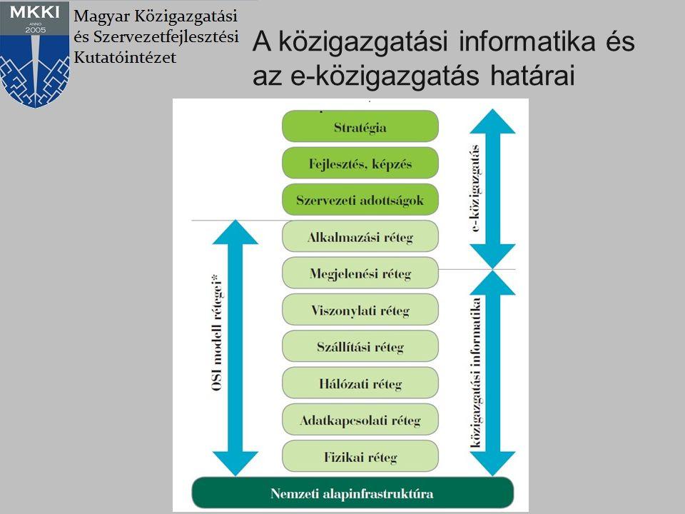 Az e-közigazgatás érthető kimenetei