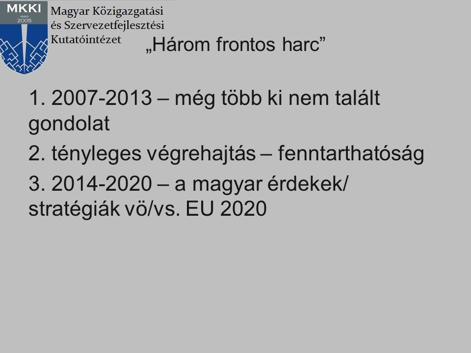 Nyitó tét és keret (EU 2020) - Környezet és energia - Közlekedés - Gazdaságfejlesztés (inkl.