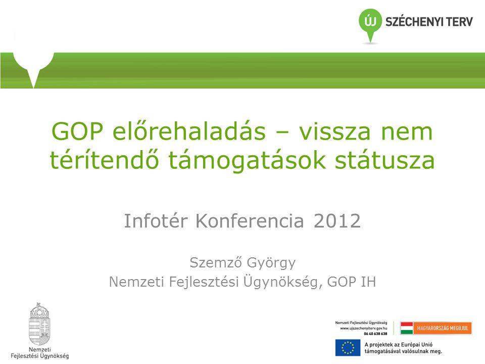 GOP előrehaladás – vissza nem térítendő támogatások státusza Infotér Konferencia 2012 Szemző György Nemzeti Fejlesztési Ügynökség, GOP IH