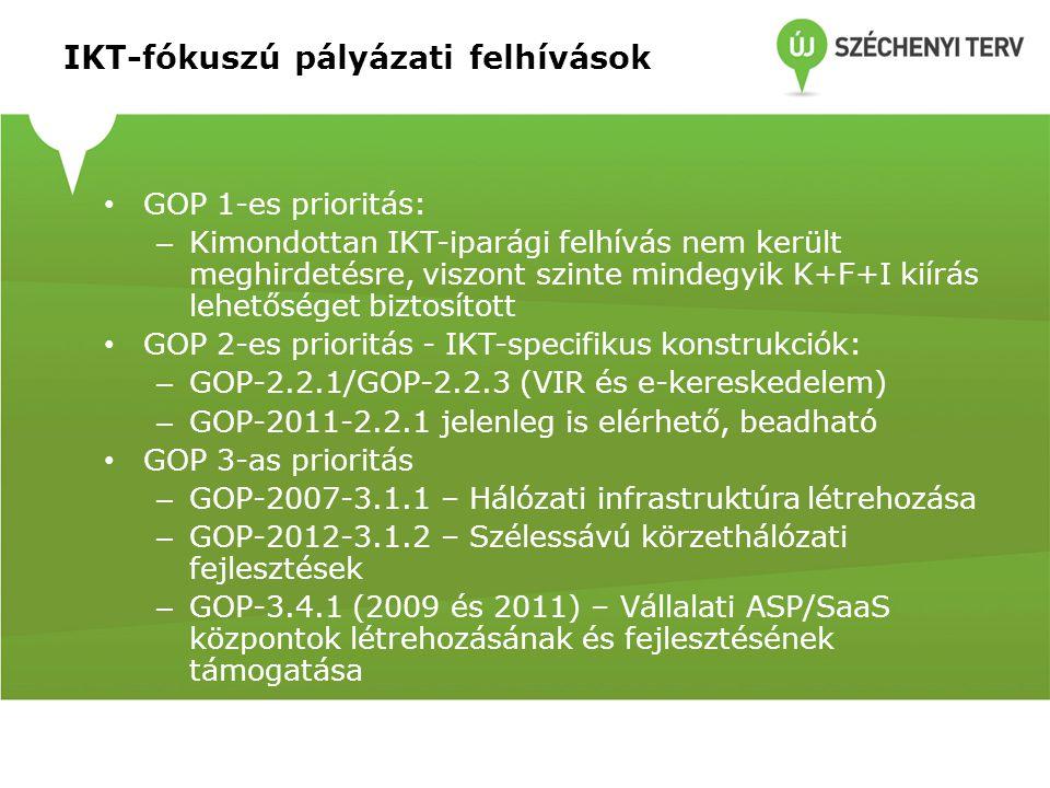 IKT-fókuszú pályázati felhívások GOP 1-es prioritás: – Kimondottan IKT-iparági felhívás nem került meghirdetésre, viszont szinte mindegyik K+F+I kiírá