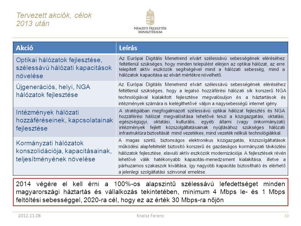 10 Tervezett akciók, célok 2013 után AkcióLeírás Optikai hálózatok fejlesztése, szélessávú hálózati kapacitások növelése Az Európai Digitális Menetren