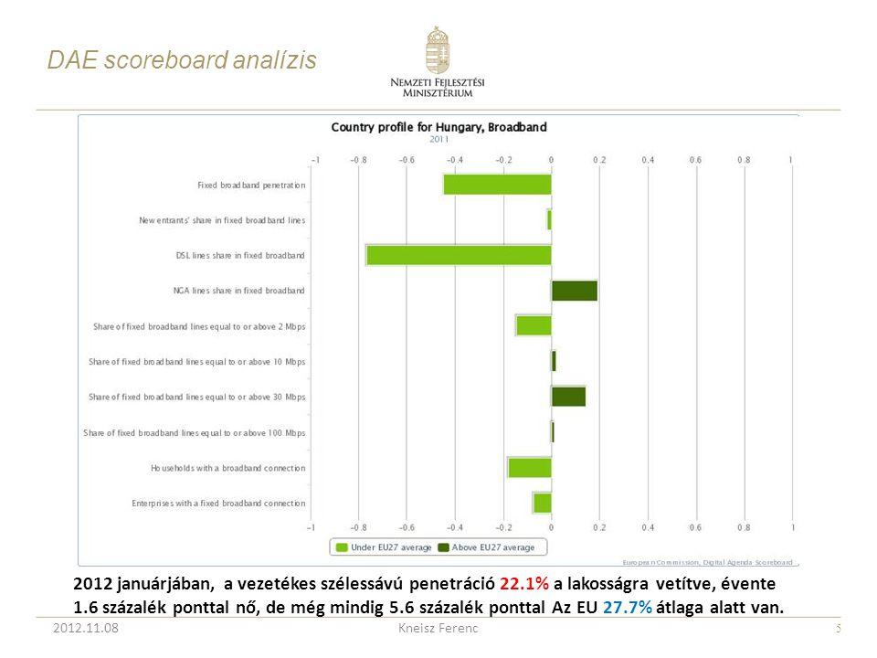 5 2012 januárjában, a vezetékes szélessávú penetráció 22.1% a lakosságra vetítve, évente 1.6 százalék ponttal nő, de még mindig 5.6 százalék ponttal A