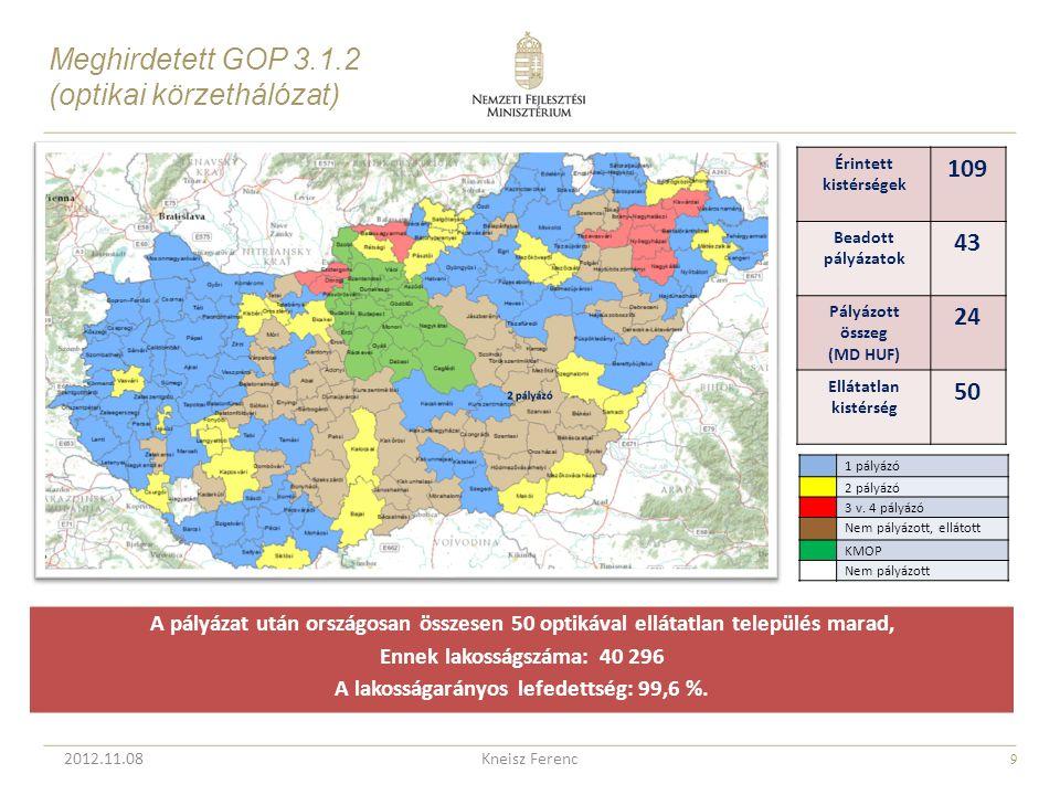 9 Meghirdetett GOP 3.1.2 (optikai körzethálózat) A pályázat után országosan összesen 50 optikával ellátatlan település marad, Ennek lakosságszáma: 40