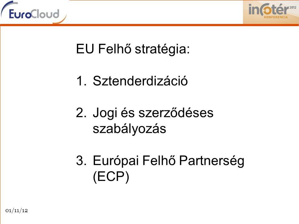 01/11/12 EU Felhő stratégia: 1. Sztenderdizáció 2.