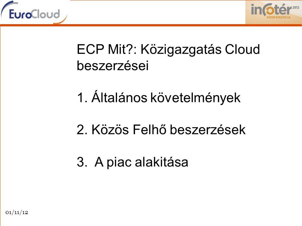 01/11/12 ECP Mit : Közigazgatás Cloud beszerzései 1.