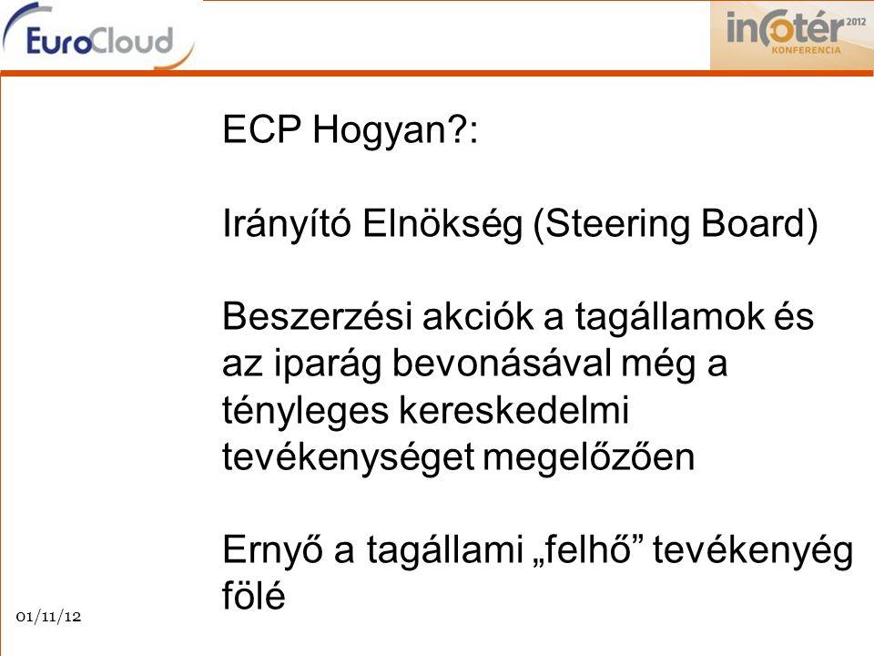 """01/11/12 ECP Hogyan : Irányító Elnökség (Steering Board) Beszerzési akciók a tagállamok és az iparág bevonásával még a tényleges kereskedelmi tevékenységet megelőzően Ernyő a tagállami """"felhő tevékenyég fölé"""