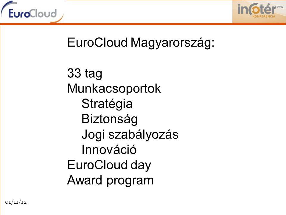 EuroCloud Magyarország: 33 tag Munkacsoportok Stratégia Biztonság Jogi szabályozás Innováció EuroCloud day Award program