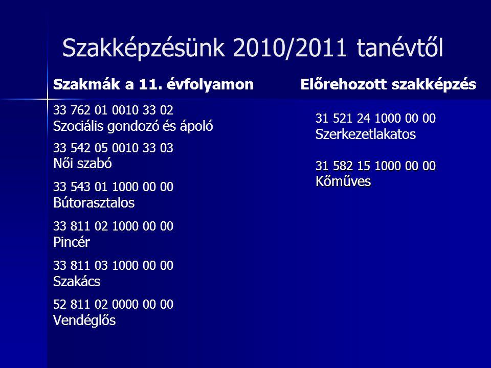 Szakképzésünk 2010/2011 tanévtől Szakmák a 11.